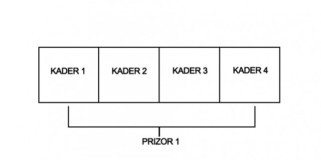 04oncepts of editing_kadri v prizor slo