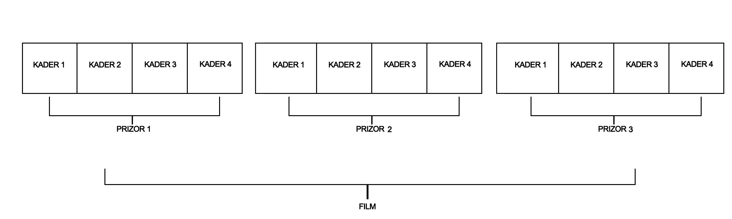 04oncepts of editing_prizor v film slo
