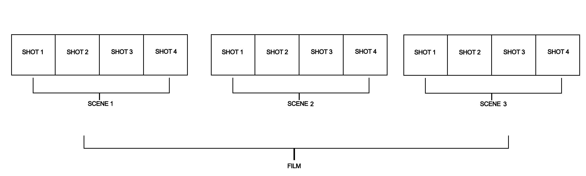 Ch04_P02&25_scenes_into_film
