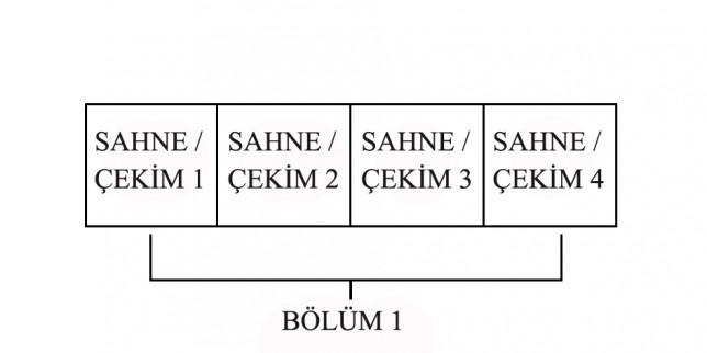Ch04_P0103_scenes_into_sequences